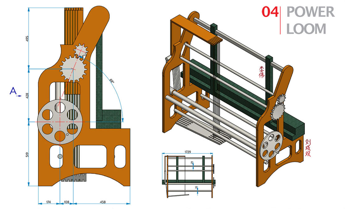 4 | Power Loom
